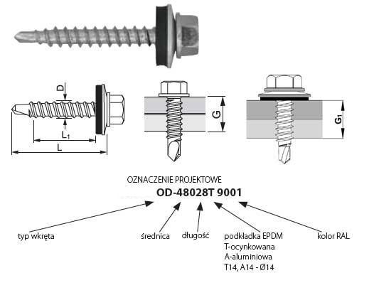 samovrtné šrouby typu FARMER s podložkou EPDM